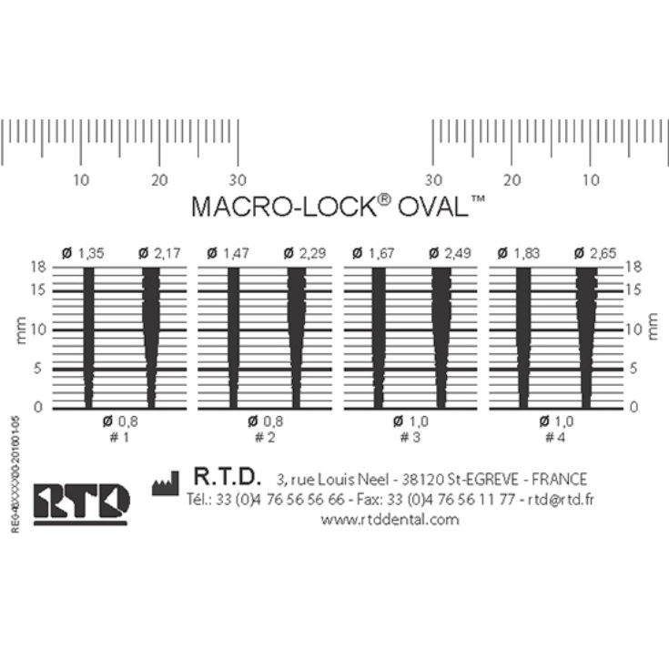 Macro Lock Oval Post 4